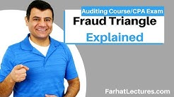 Fraud Triangle | Auditing and Attestation | CPA Exam