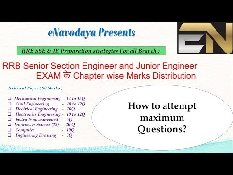 Syllabus and Marks Distribution of RRB Section engg. and Junior engg.