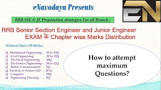 Syllabus and Marks Distribution of RRB Section engg. and Junior engg. 2017 Video