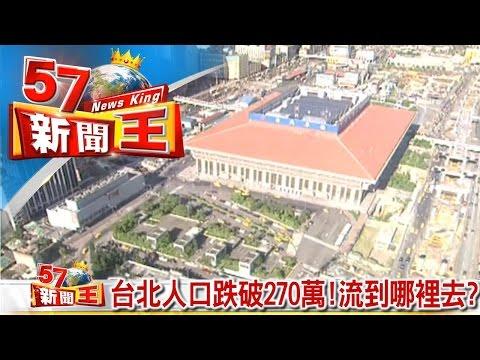 台北人口跌破270萬!流到哪裡去?《57新聞王》2016.11.21