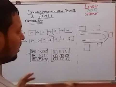 FLEXIBLE MANUFACTURING SYSTEM (FMS)(हिन्दी )!LEARN AND GROW