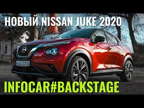 НОВЫЙ Nissan JUKE 2020: как мы снимали обзор В ПОЛЬШЕ