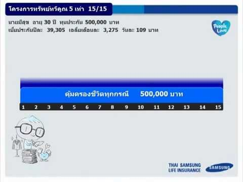 Thai Samsung Life Insurance