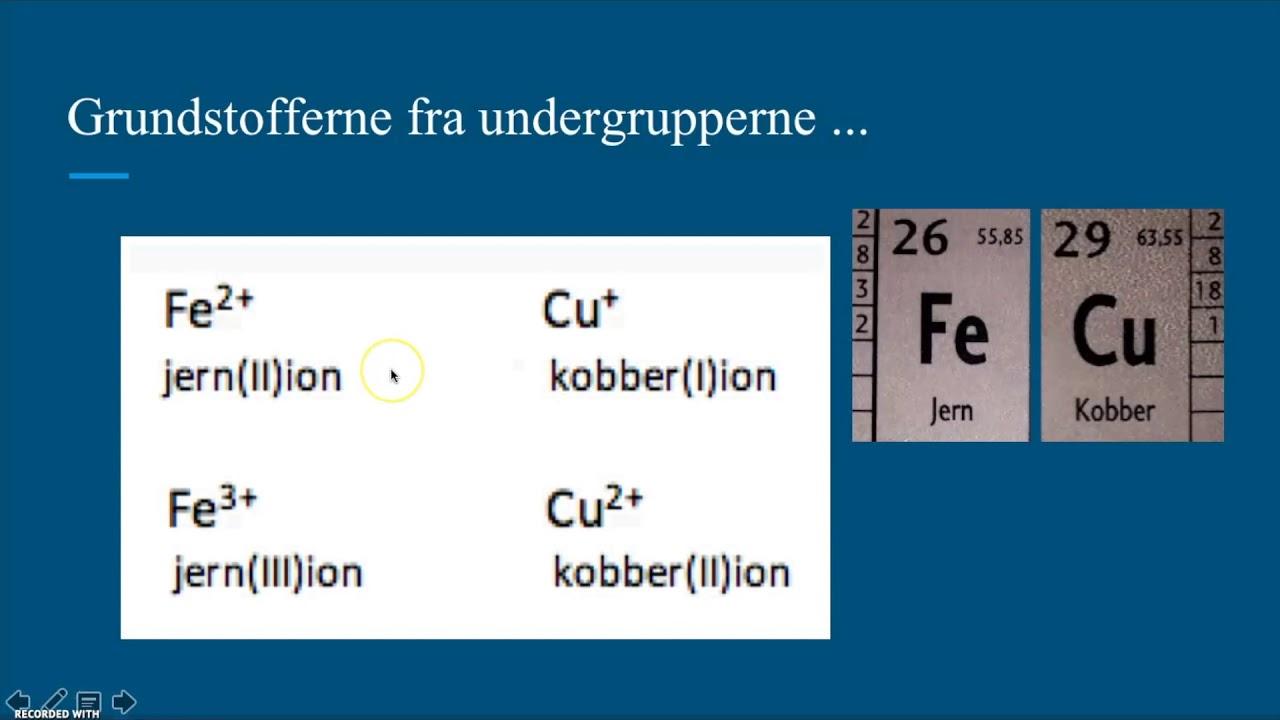 Simpel og sammensatte ioner, og deres navngivning