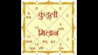 marriage match making horoscope free