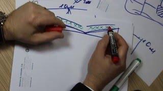 Правило №3  Монтаж аэратора на плоской кровле. 5 Секретов монтажа кровельного дефлектора(http://goo.gl/AOT3Qq