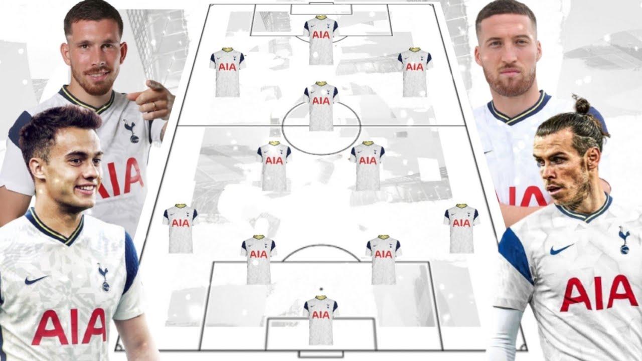 Tottenham Hotspur Dream Team With All New Players ⚪ Tottenham Hotspur XI + TRANSFER 2021