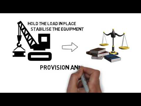 Lifting Equipment And Legislation