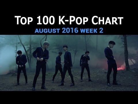 [TOP 100] K-POP SONGS CHART – AUGUST 2016 WEEK 2