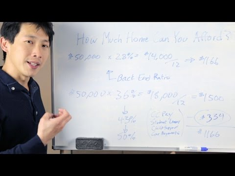 How Much Home Can You Afford | BeatTheBush
