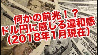 【崩れるシンクロ】最近のドル円に感じる違和感 thumbnail