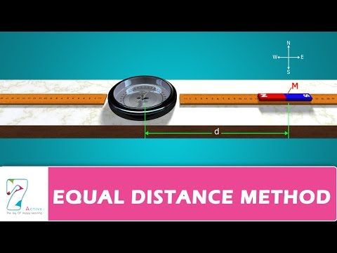 EQUAL DISTANCE METHOD