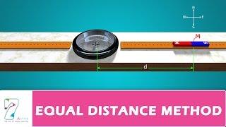 EQUAL DISTANCE METHOD