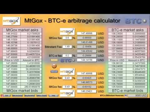 MtGox to BTC-e transfers: 3 different methods