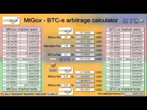 MtGox To BTC-e Transfers: 3 Different Methods