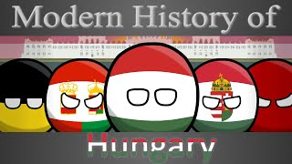 Countryballs | Modern history of Hungary