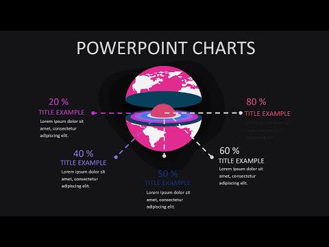 World Development Indicators PowerPoint charts