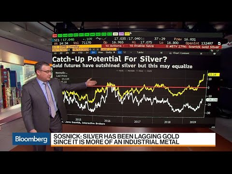 What the Rally in Gold Means for Silver Prices