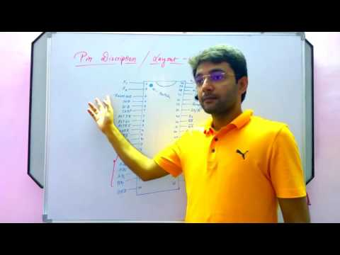 Microprocessor Lecture 5 by Er. Pawan Chandani in hindi