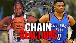 NBA CHAIN REACTIONS!