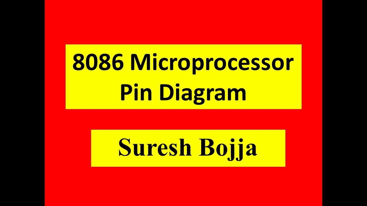 Pin Diagram Of Microprocessor 8086 Electrical Wiring Circuit Open Box Education Youtube