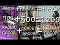 Harga Burung Gereja Gacor Kalahkan Harga Cendet Dan Kacer  Mp3 - Mp4 Download