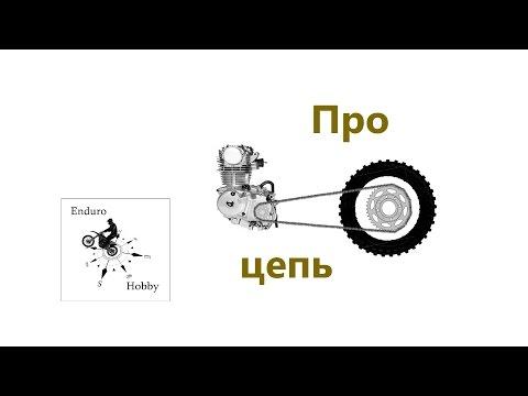 Перебираем моторы питбайков - Обслуживание и ремонт - Мой
