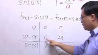 40周期函数算新周期的公式