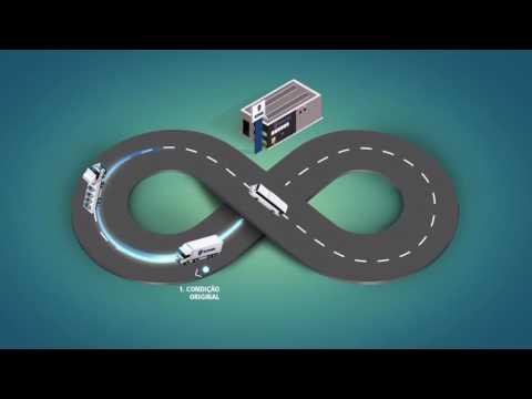 Sistema de Troca Scania