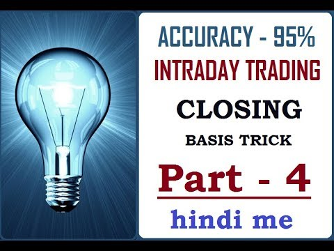 CLOSING BASIS TRICK PART 4, INTRADAY TRADING, STOCK OR INDEX TRADING= HINDI