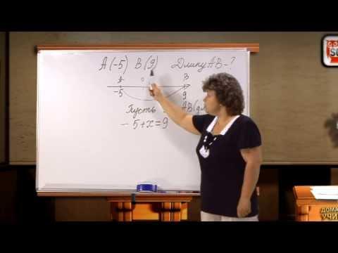 Математика 6 класс.  СЛОЖЕНИЕ И ВЫЧИТАНИЕ ПОЛОЖИТЕЛЬНЫХ И ОТРИЦАТЕЛЬНЫХ ЧИСЕЛ.