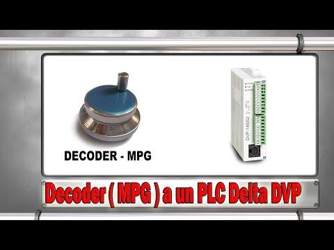 Decoder (MPG Manual Pulse Generator) to a PLC