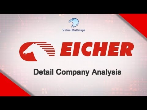 Large Cap Stocks India - Eicher Motors Ltd | Detail Company Analysis | Indian Stock Market