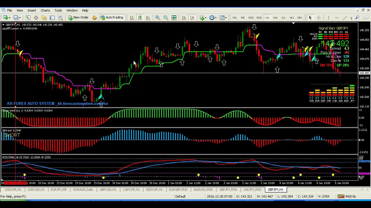 Forex 50 pips system reviews fxcm forex options
