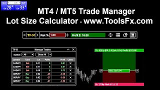 TFX Trade Manager for MetaTrader4 MT4