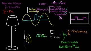 Foton Enerjisi (Fizik)