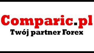 Comparic.pl - Strefy podaży i popytu. Supply/demand.