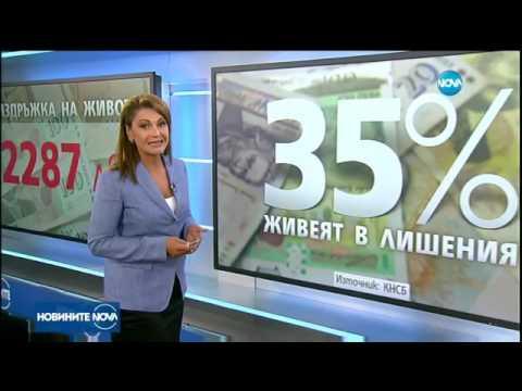 Синдикати: 35% от българите живеят в тежки материални лишения - Новините на NOVA (20.07.2017)