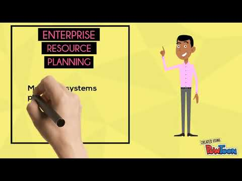 Role of Information System In Business