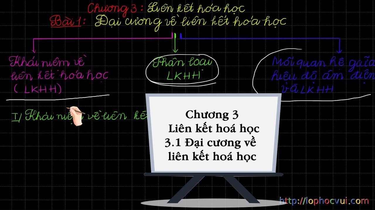 Hoá học 10 CB & NC – Chương 3 – Liên kết hoá học – 3.1 Đại cương về liên kết hoá học