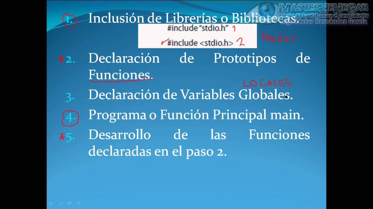03 Partes O Estructura De Un Programa En Lenguaje C Progc