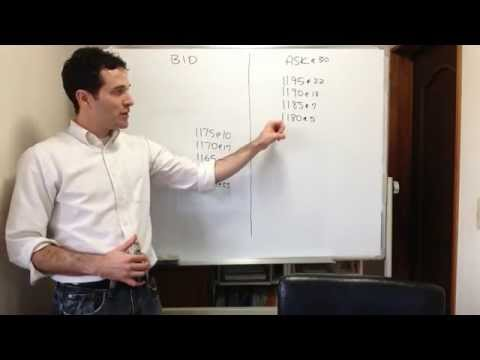 Market Manipulation How Gold Silver are Lowered & How they Profit. The Bid & Ask