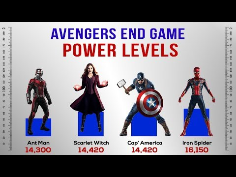 Avengers End Game Power Levels