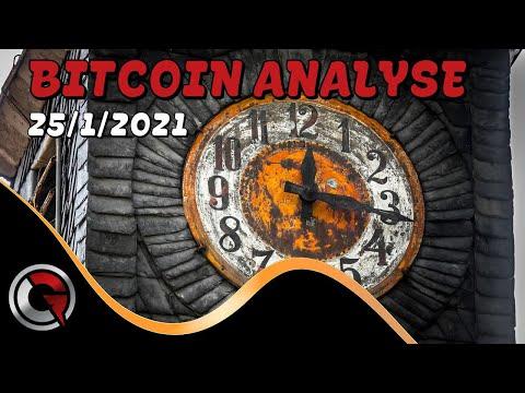 Bitcoin analyse. Waar gaat de koers heen?