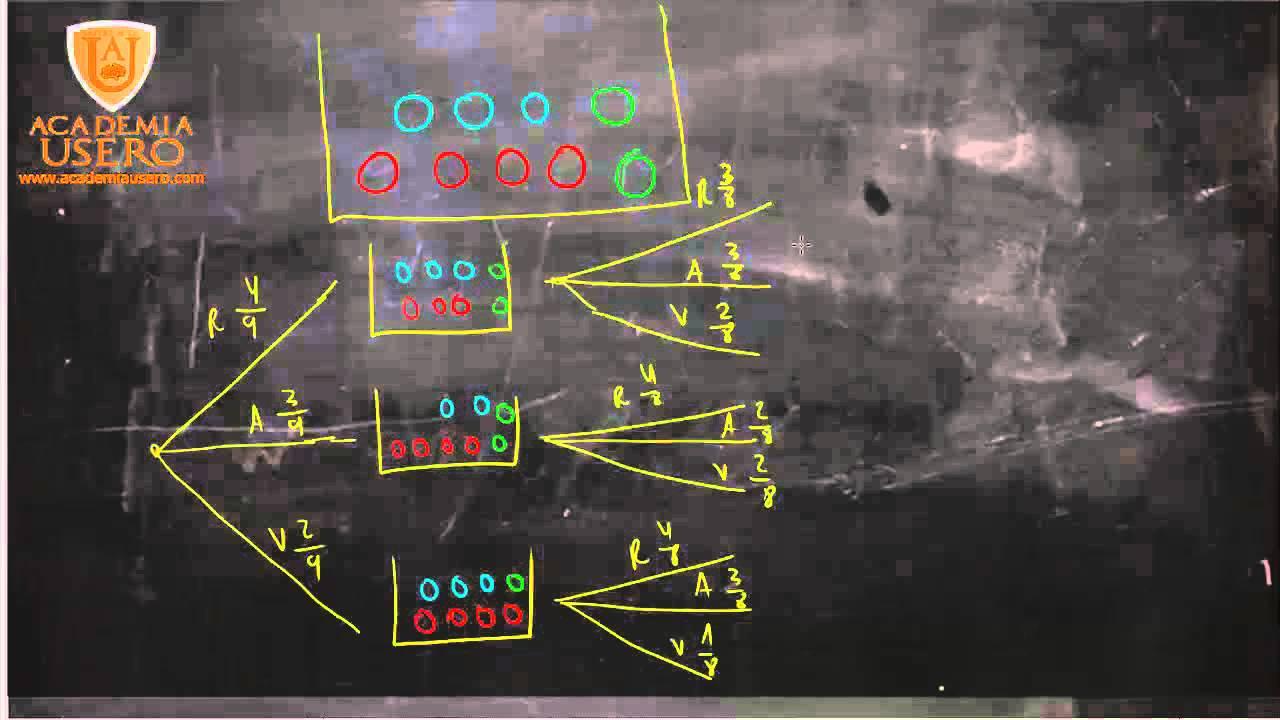 Una Academia Bolas Calcular Matemáticas En Probabilidad 9 Hay Urna wqdAxRSO
