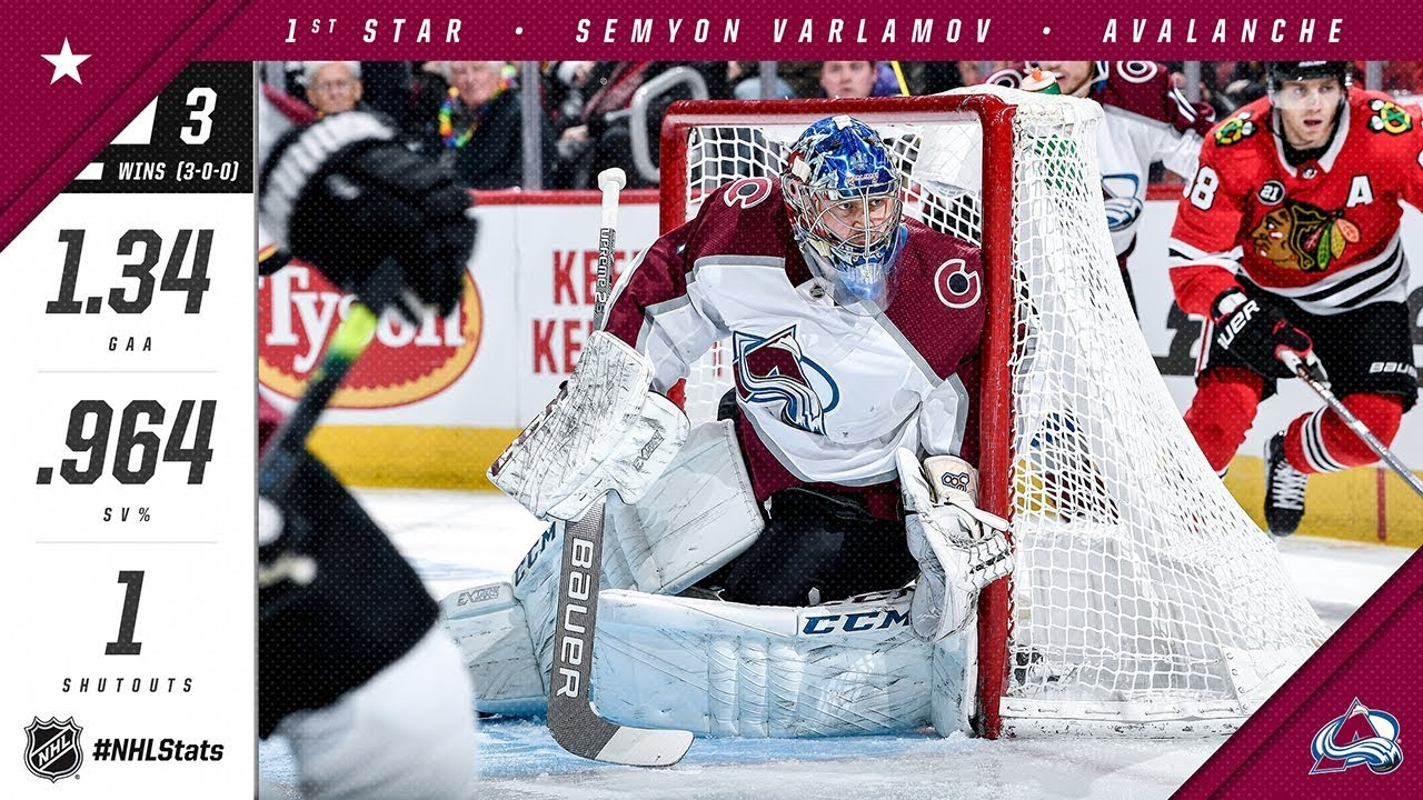 ad2378b6951 Semyon Varlamov earns First Star of the Week - YouTube