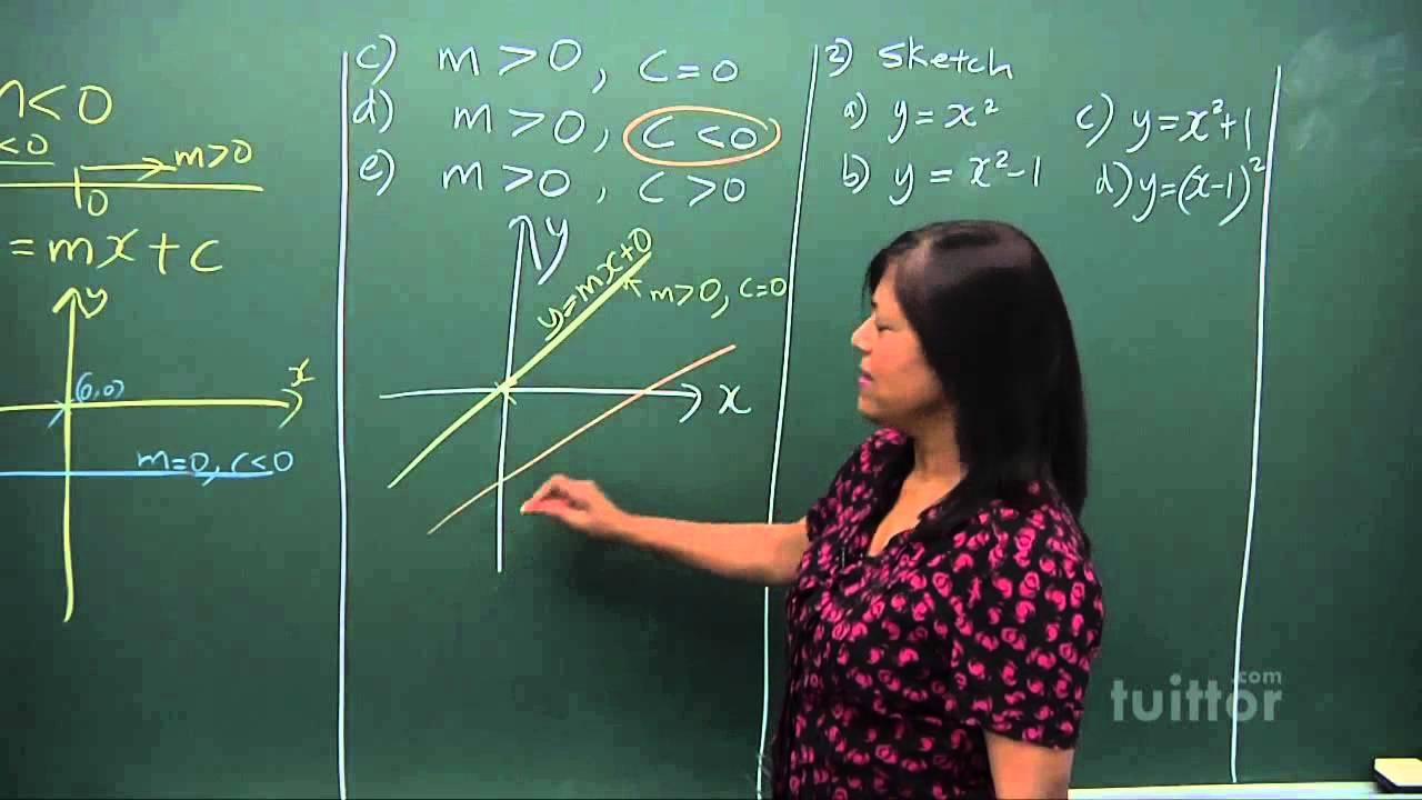 Graphs - Quadratic Equation  Curve Sketching   Elementary Mathematics Secondary 3  4