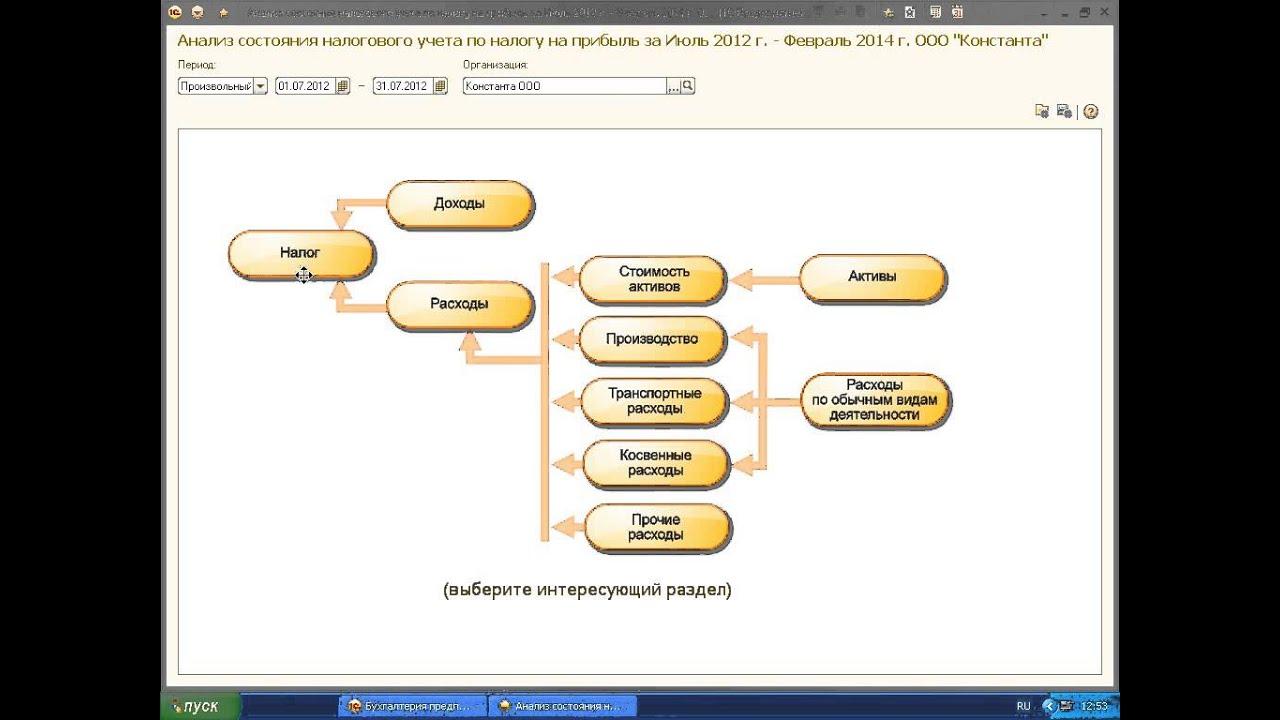 ведение налогового учета в программе 1с бухгалтерия