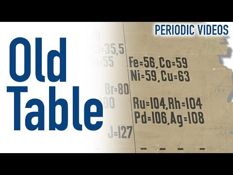 A Very Early Periodic Table - Periodic Table of Videos