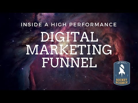 Inside a High Performance Marketing Funnel